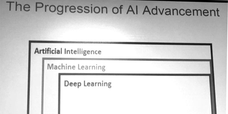 Artificial Intelligence Event